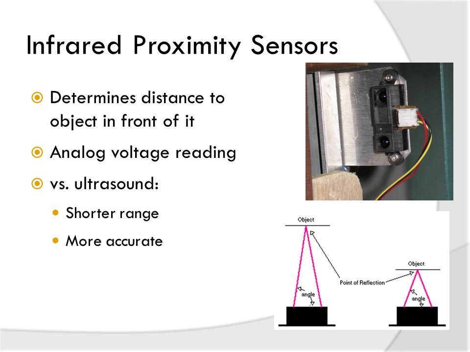 Infrared Proximity Sensors