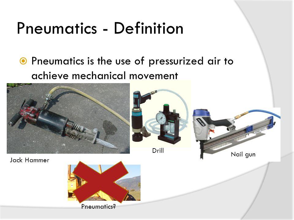 Pneumatics - Definition