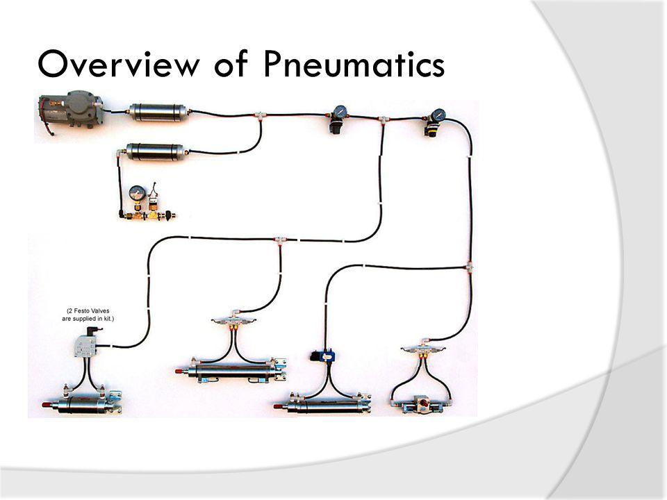 Overview of Pneumatics