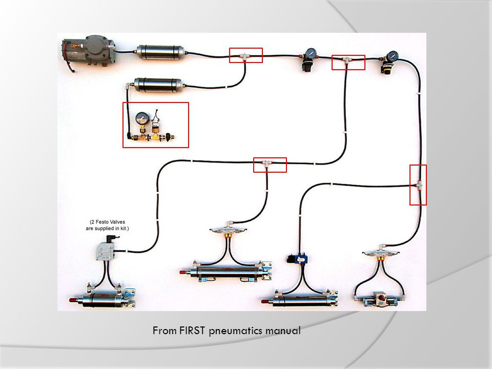 From FIRST pneumatics manual
