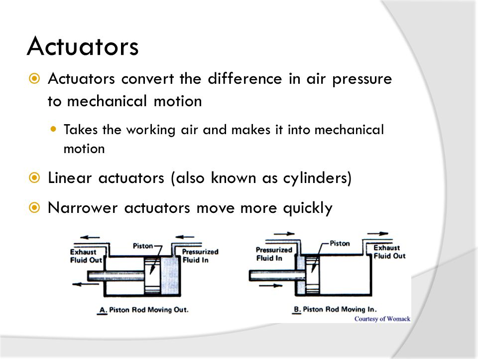 Actuators Actuators convert the difference in air pressure to mechanical motion. Takes the working air and makes it into mechanical motion.