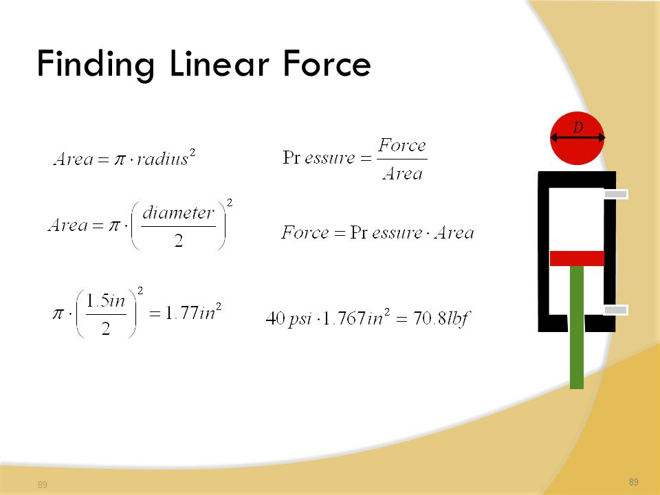 Finding Linear Force 𝐷 Presenter: Eric Yeh