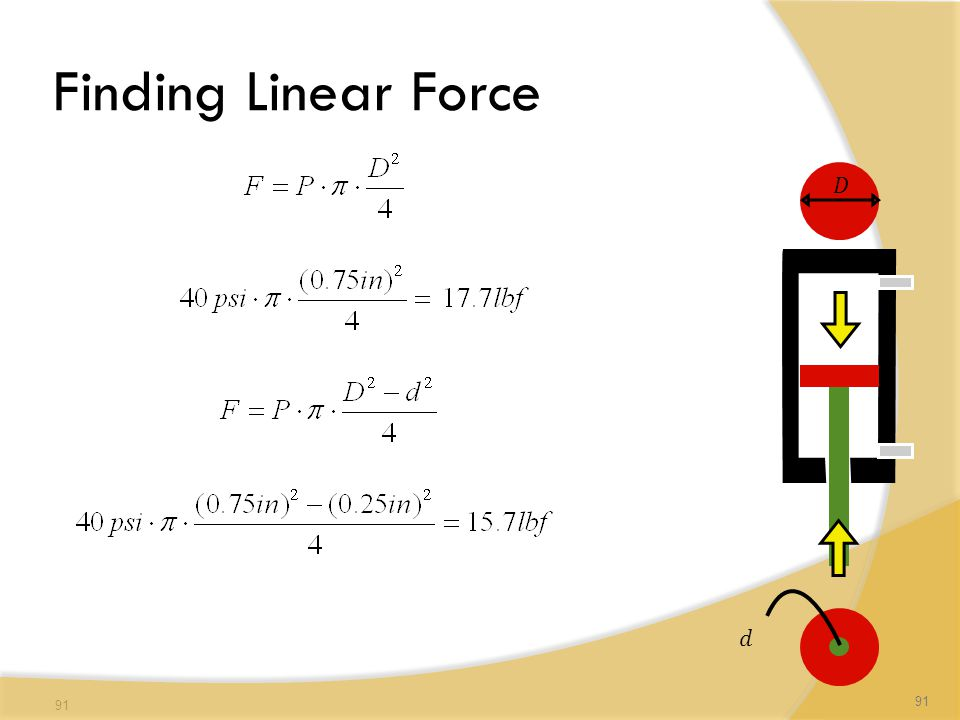 Finding Linear Force 𝐷 𝑑 Presenter: Eric Yeh