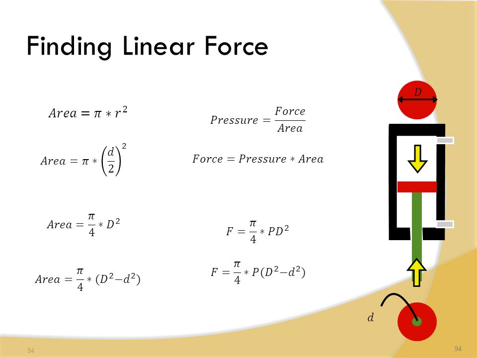 Finding Linear Force 𝐴𝑟𝑒𝑎=𝜋 ∗𝑟 2 𝐷 𝑃𝑟𝑒𝑠𝑠𝑢𝑟𝑒= 𝐹𝑜𝑟𝑐𝑒 𝐴𝑟𝑒𝑎 𝐴𝑟𝑒𝑎=𝜋 ∗ 𝑑 2 2