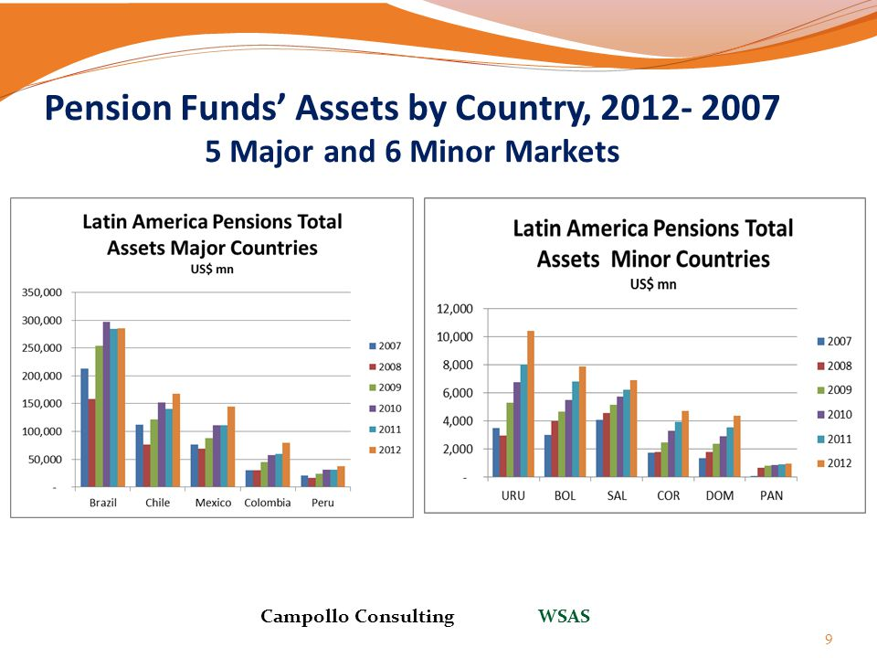 Campollo Consulting WSAS