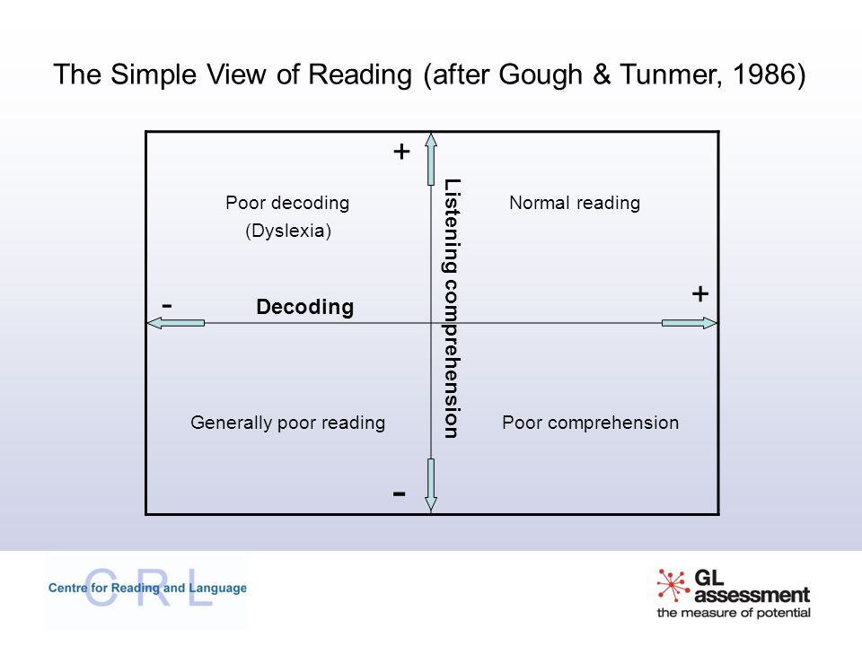 Generally poor reading