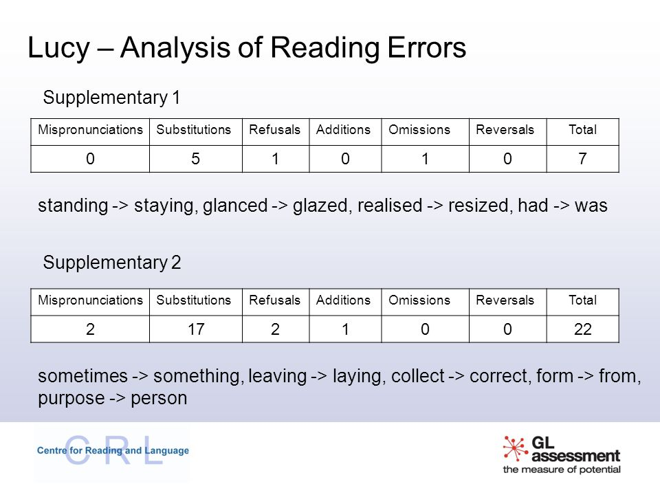 Lucy – Analysis of Reading Errors