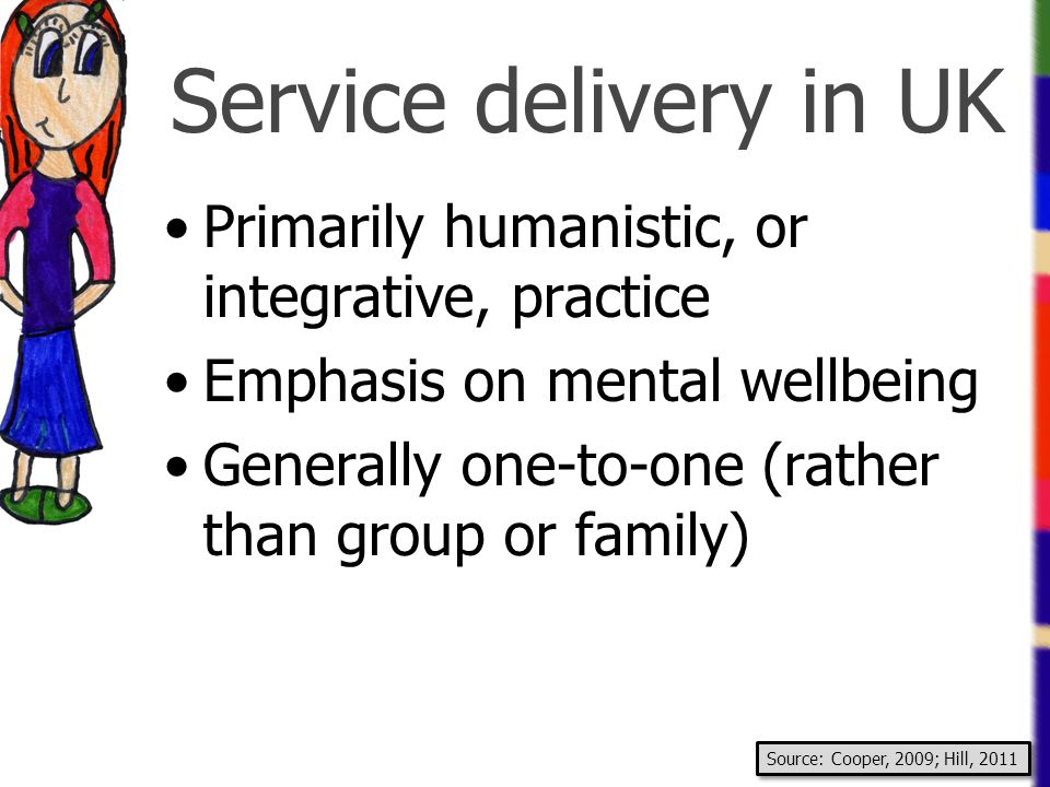 Service delivery in UK Primarily humanistic, or integrative, practice