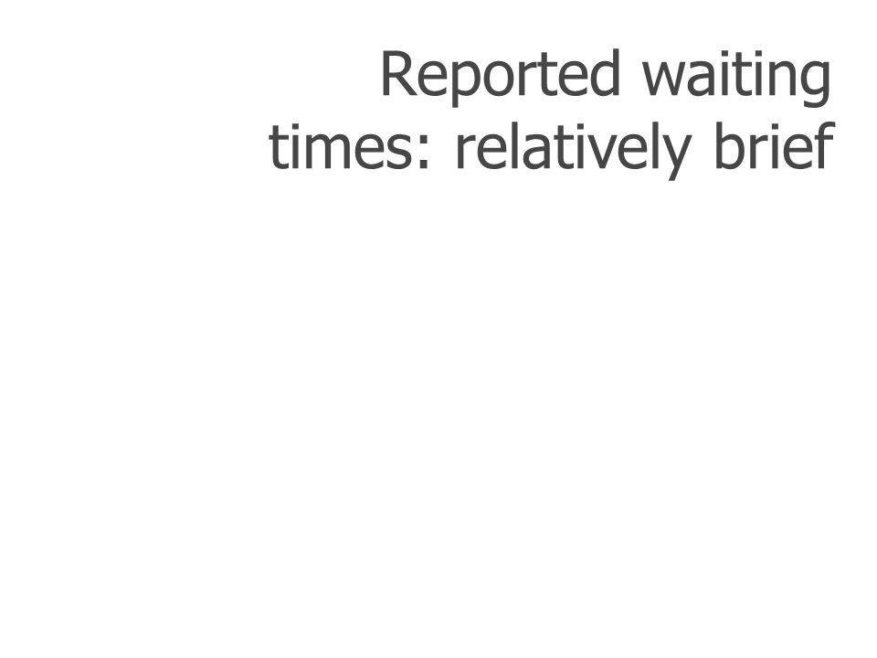 Reported waiting times: relatively brief