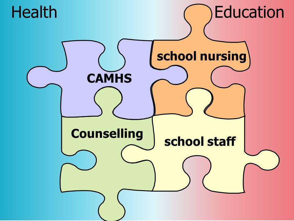 Health Education school nursing CAMHS Counselling school staff