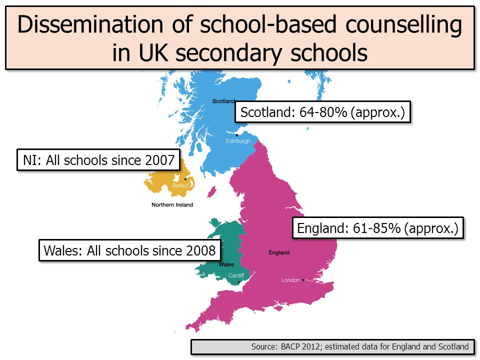 Dissemination of school-based counselling in UK secondary schools
