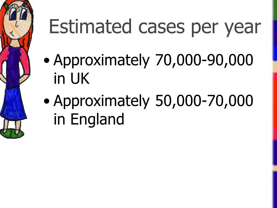 Estimated cases per year