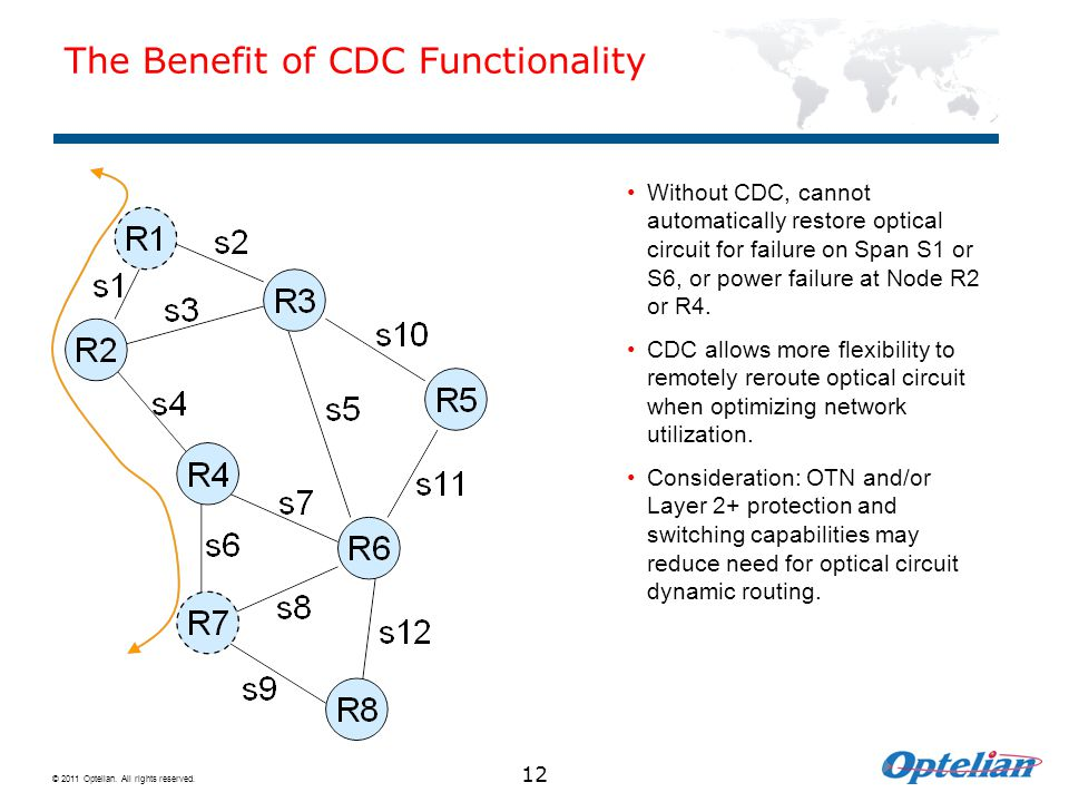 The Benefit of CDC Functionality
