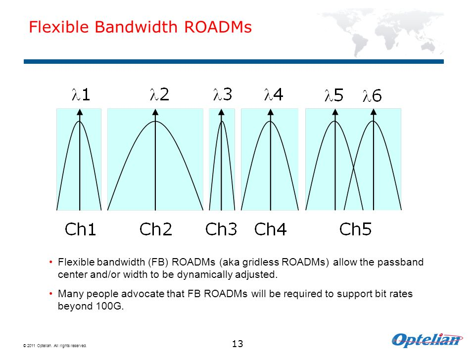 Flexible Bandwidth ROADMs