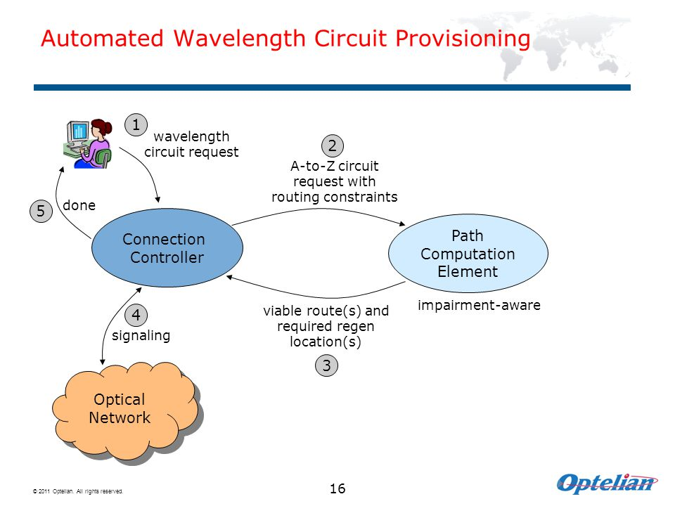 Automated Wavelength Circuit Provisioning