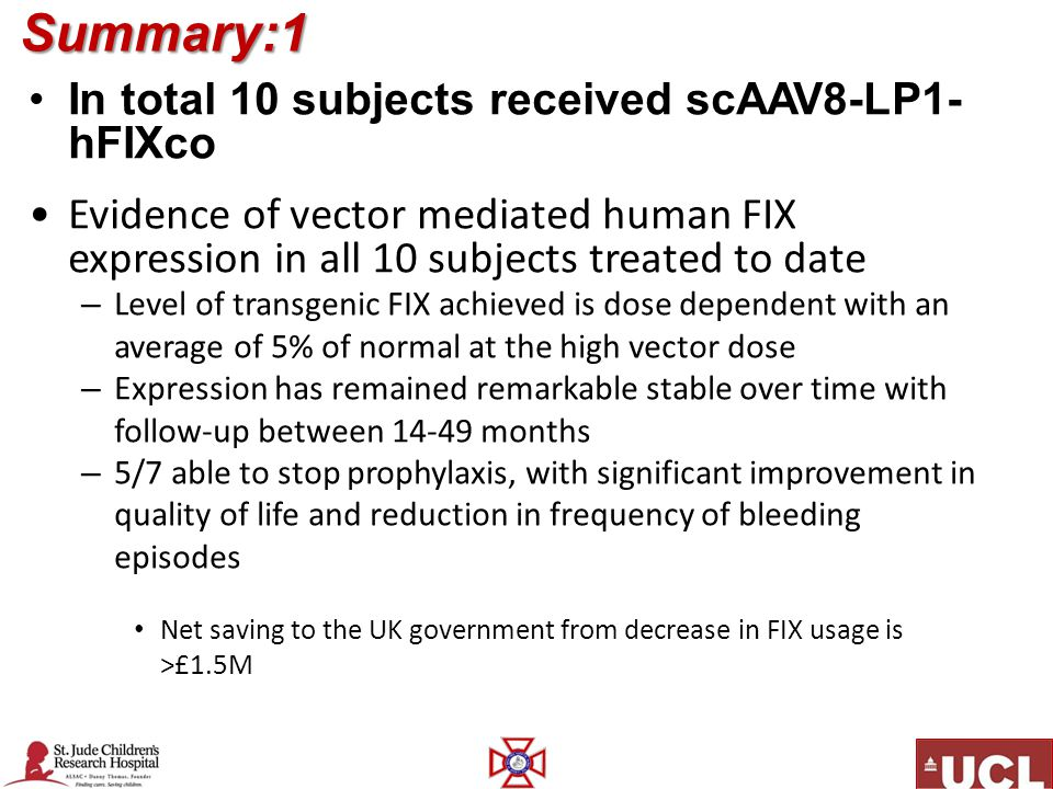 Summary:1 In total 10 subjects received scAAV8-LP1-hFIXco