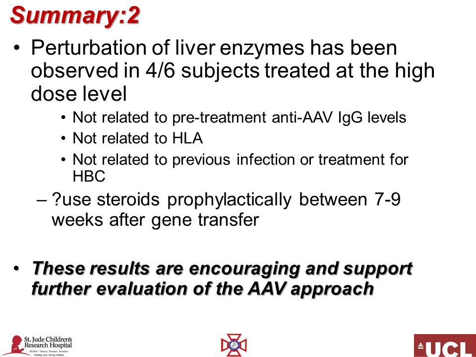 Summary:2 Perturbation of liver enzymes has been observed in 4/6 subjects treated at the high dose level.
