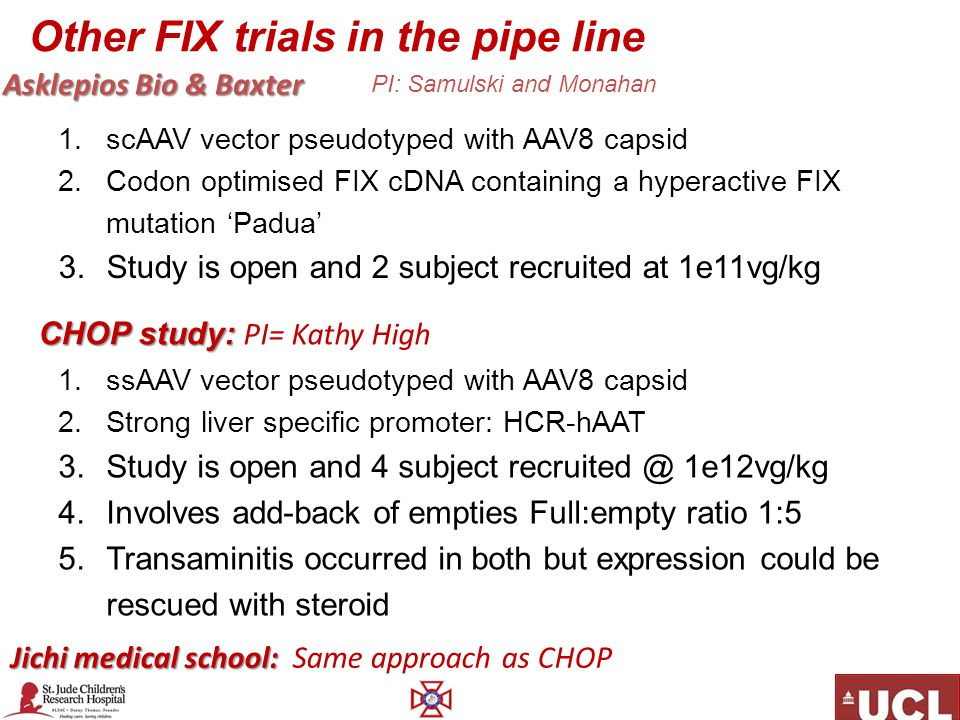 Other FIX trials in the pipe line