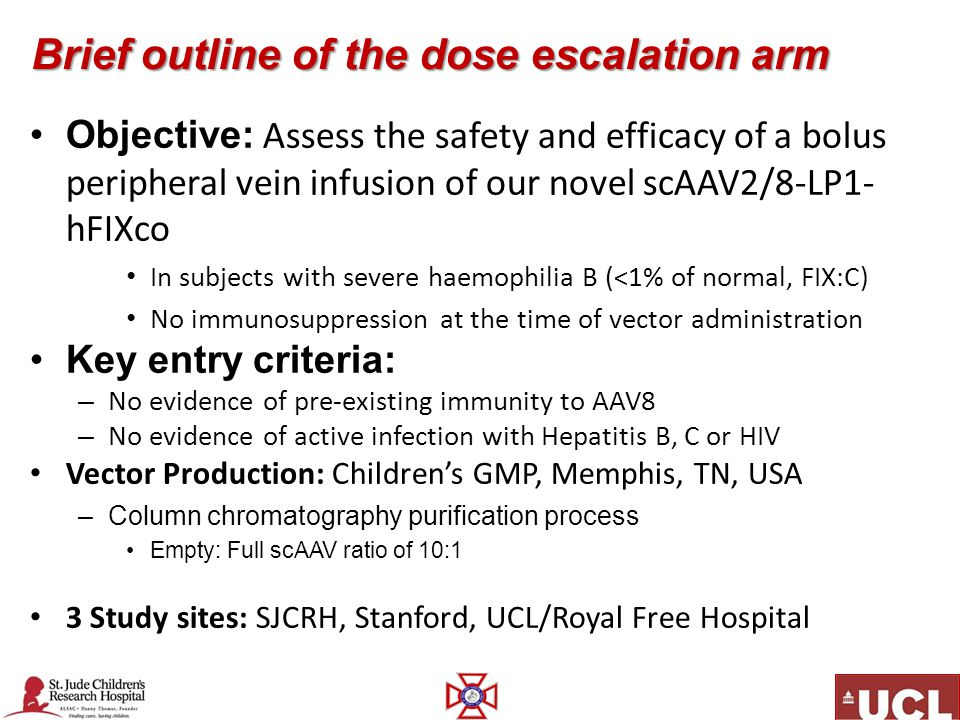 Brief outline of the dose escalation arm