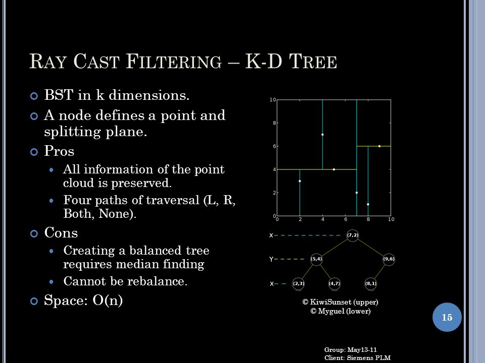 Ray Cast Filtering – K-D Tree