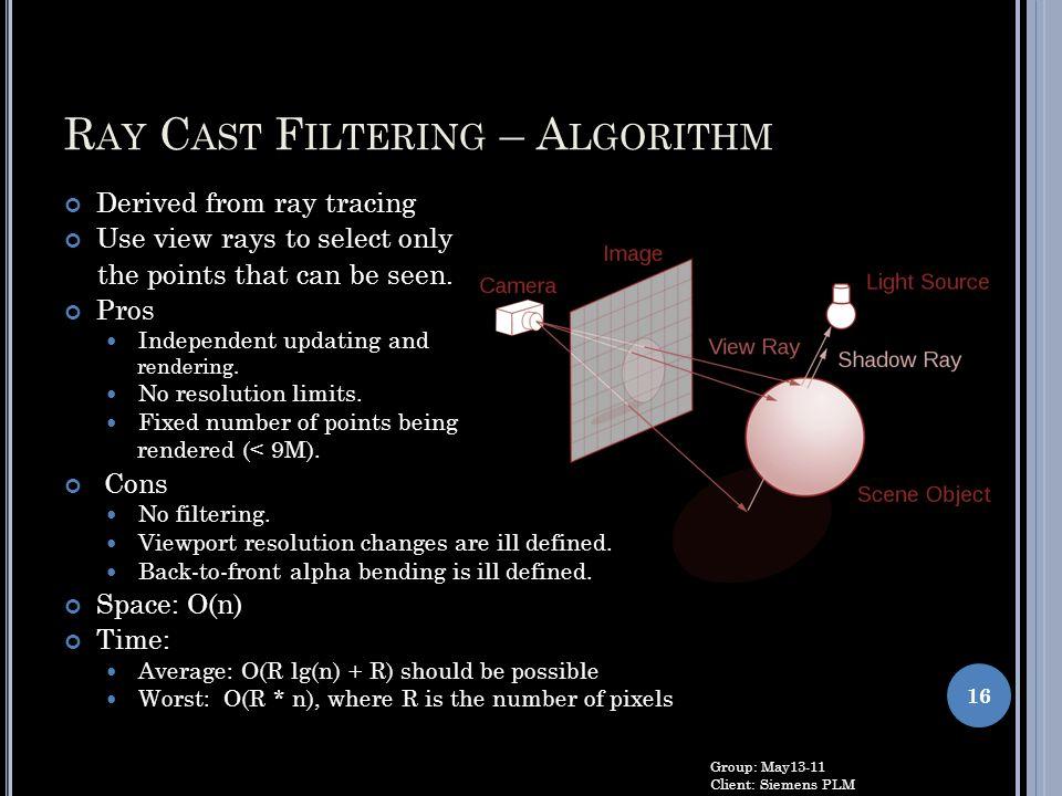 Ray Cast Filtering – Algorithm