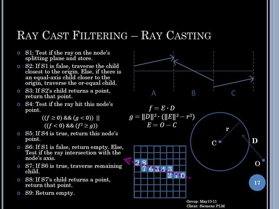 Ray Cast Filtering – Ray Casting