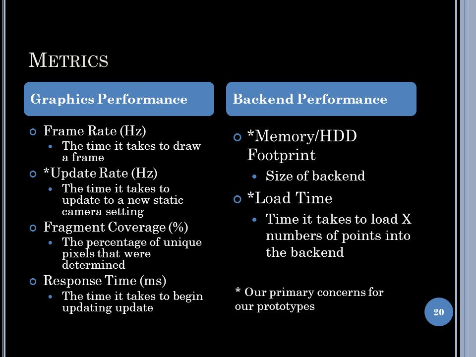 Metrics *Memory/HDD Footprint *Load Time Size of backend