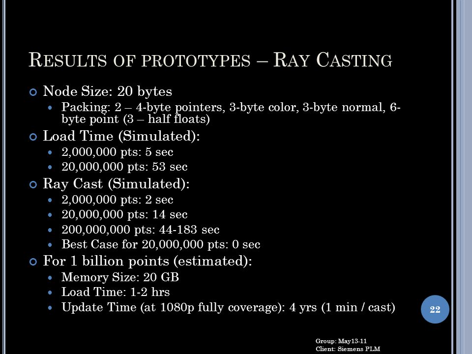 Results of prototypes – Ray Casting