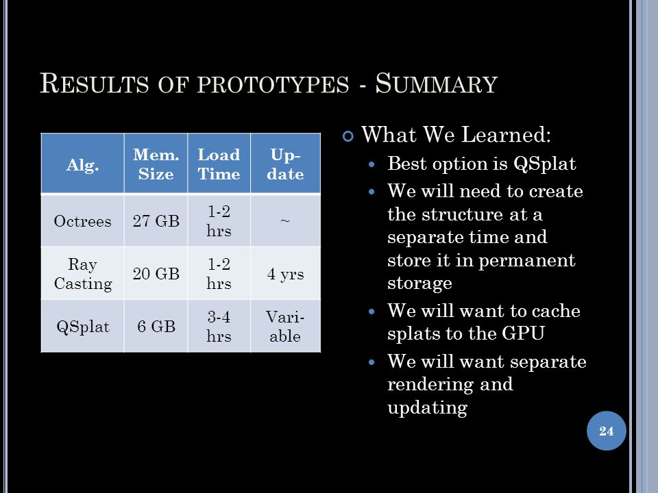 Results of prototypes - Summary