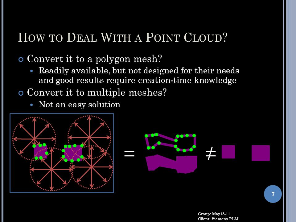 How to Deal With a Point Cloud