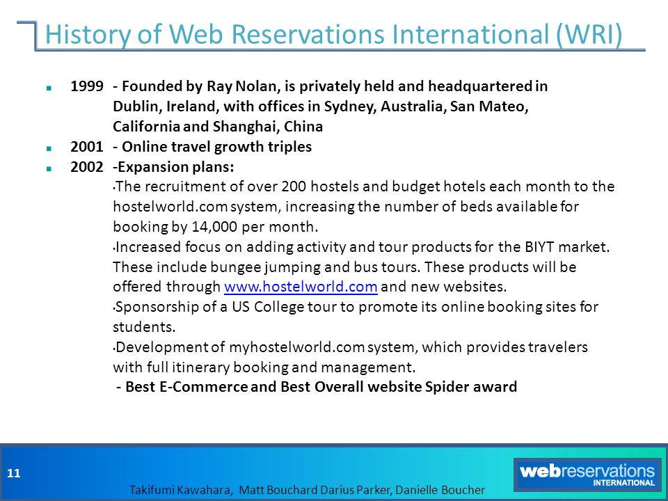 History of Web Reservations International (WRI)