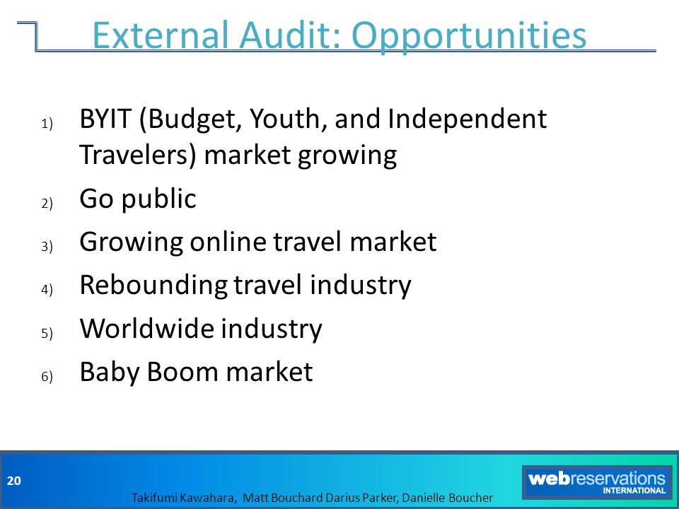 External Audit: Opportunities