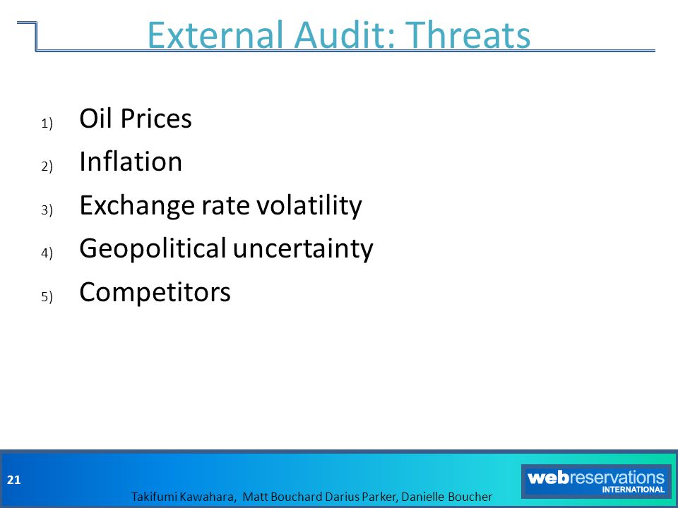 External Audit: Threats