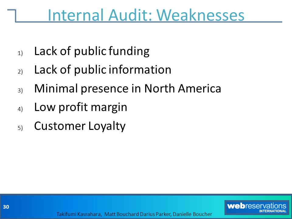 Internal Audit: Weaknesses