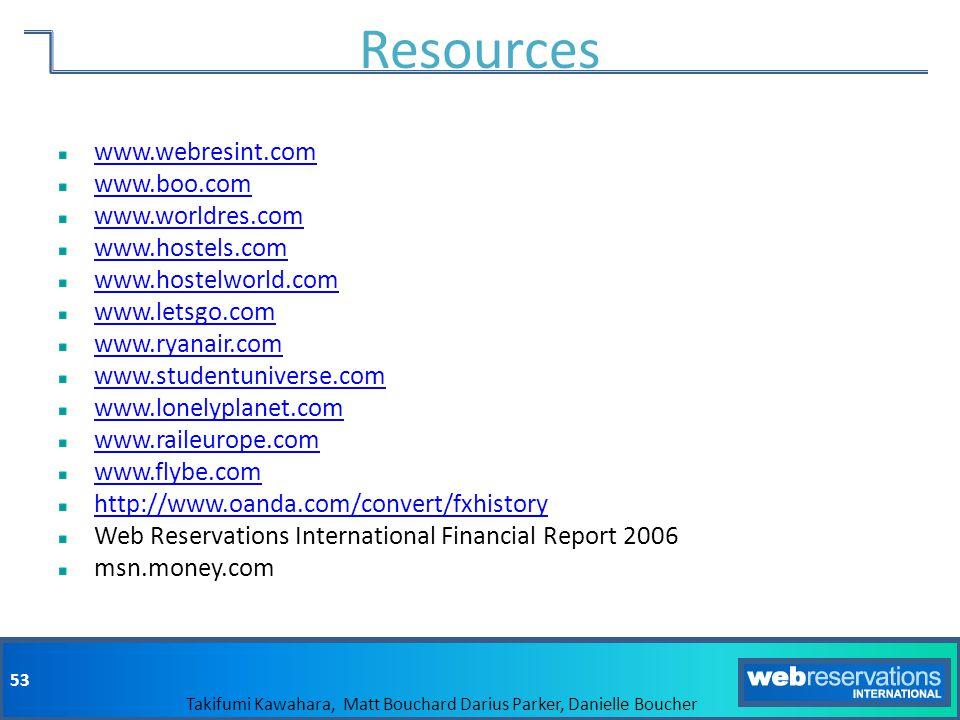 Resources www.webresint.com www.boo.com www.worldres.com