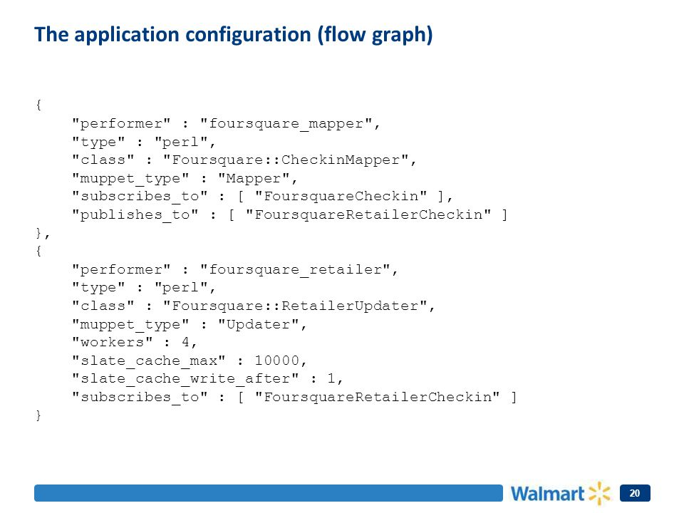 The application configuration (flow graph)