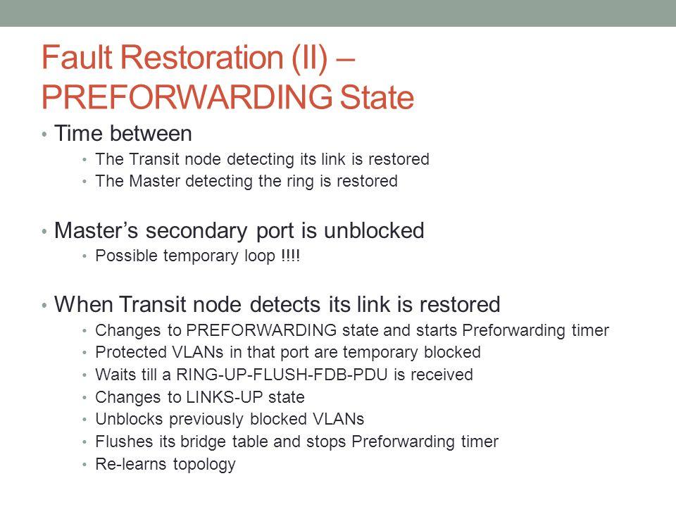 Fault Restoration (II) – PREFORWARDING State