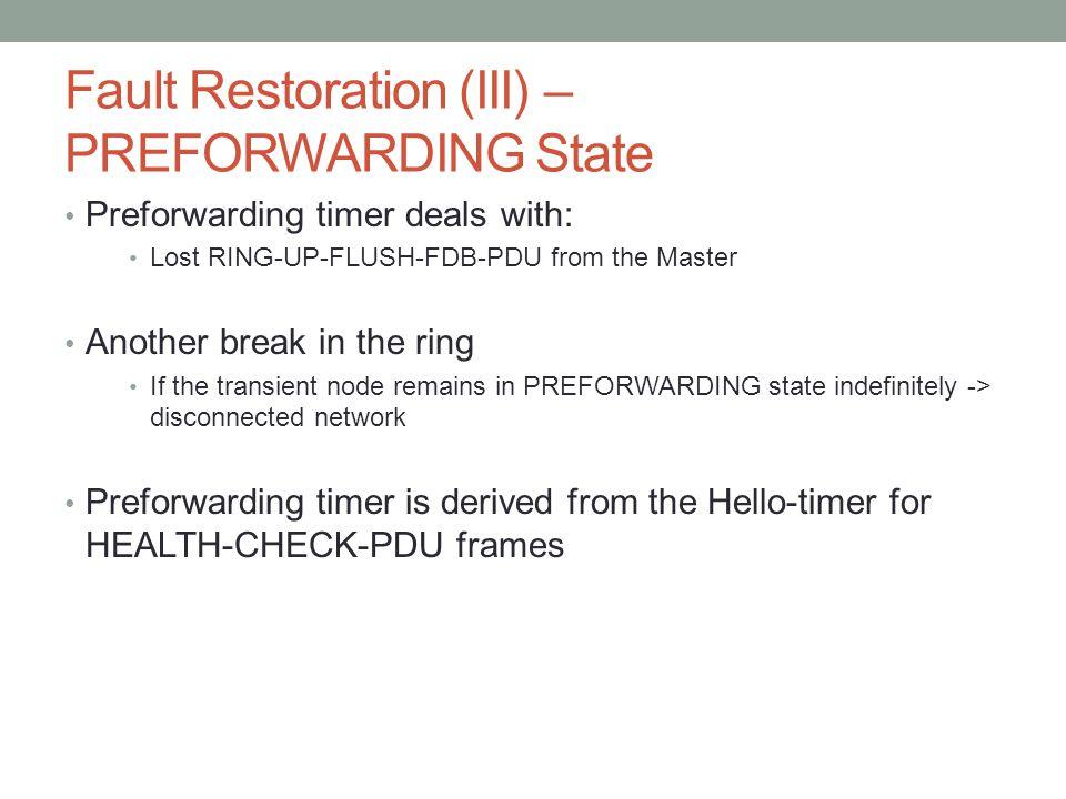 Fault Restoration (III) – PREFORWARDING State