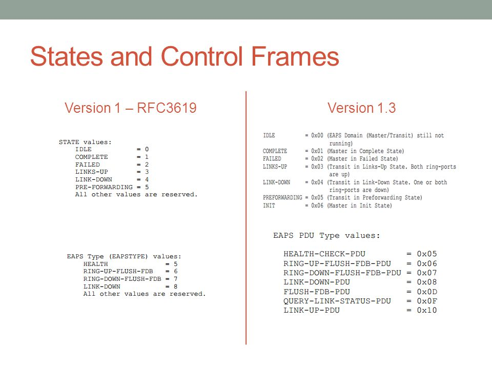 States and Control Frames