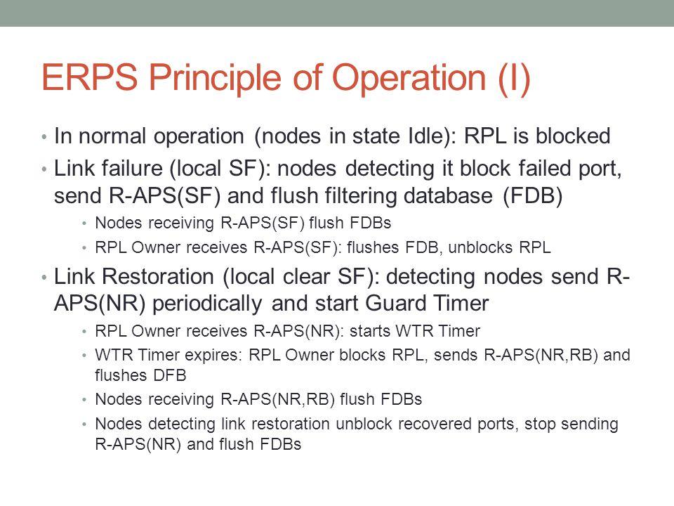 ERPS Principle of Operation (I)