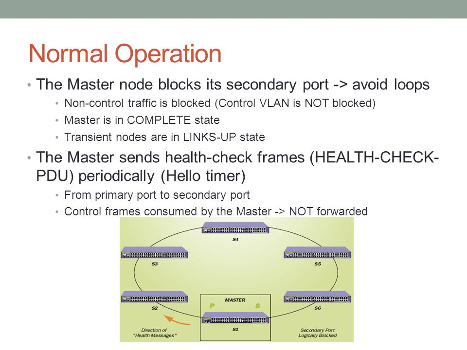 Normal Operation The Master node blocks its secondary port -> avoid loops. Non-control traffic is blocked (Control VLAN is NOT blocked)