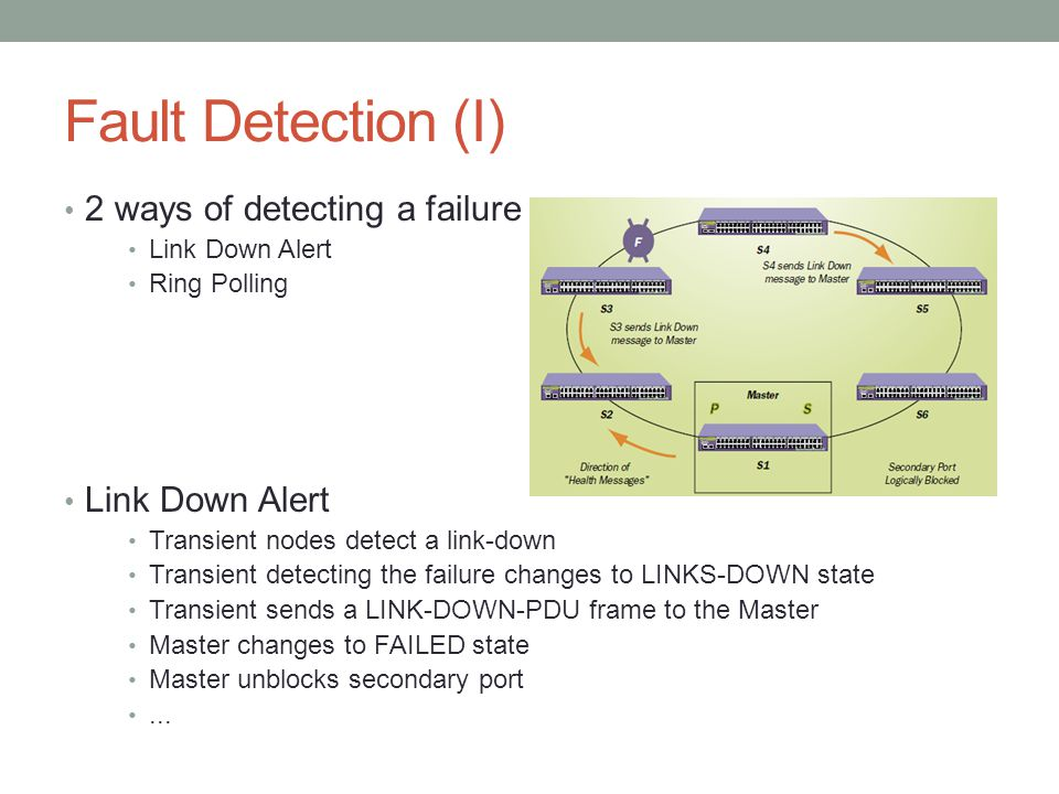 Fault Detection (I) 2 ways of detecting a failure Link Down Alert