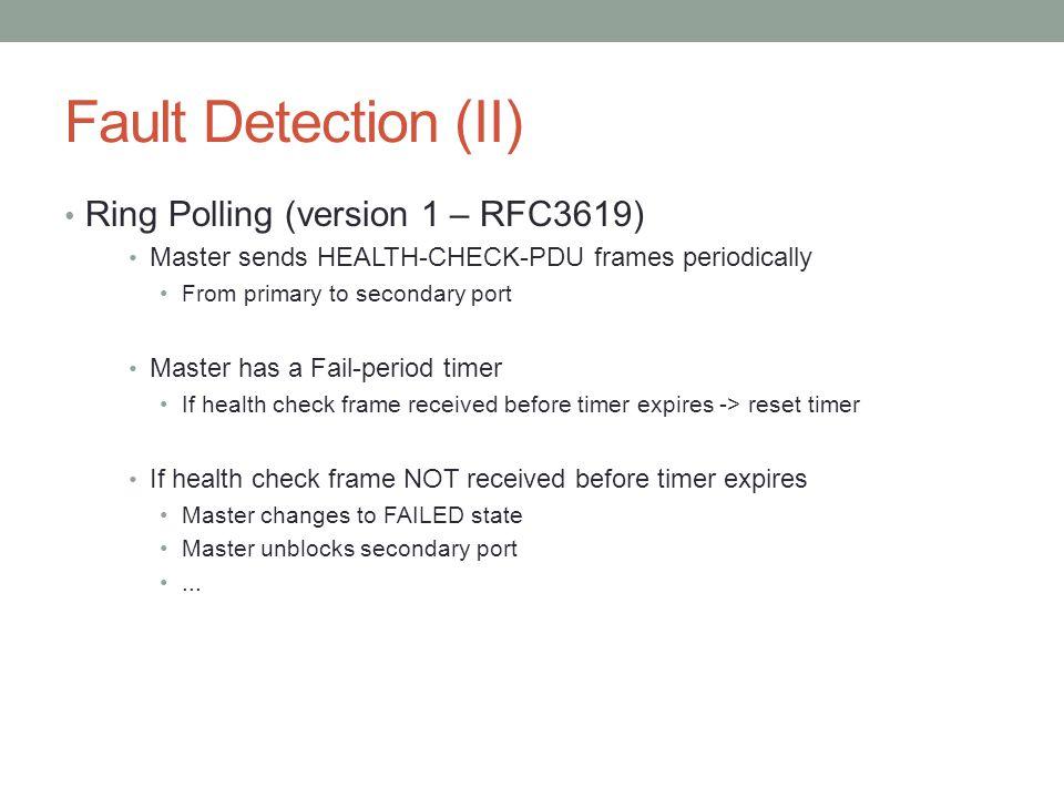 Fault Detection (II) Ring Polling (version 1 – RFC3619)