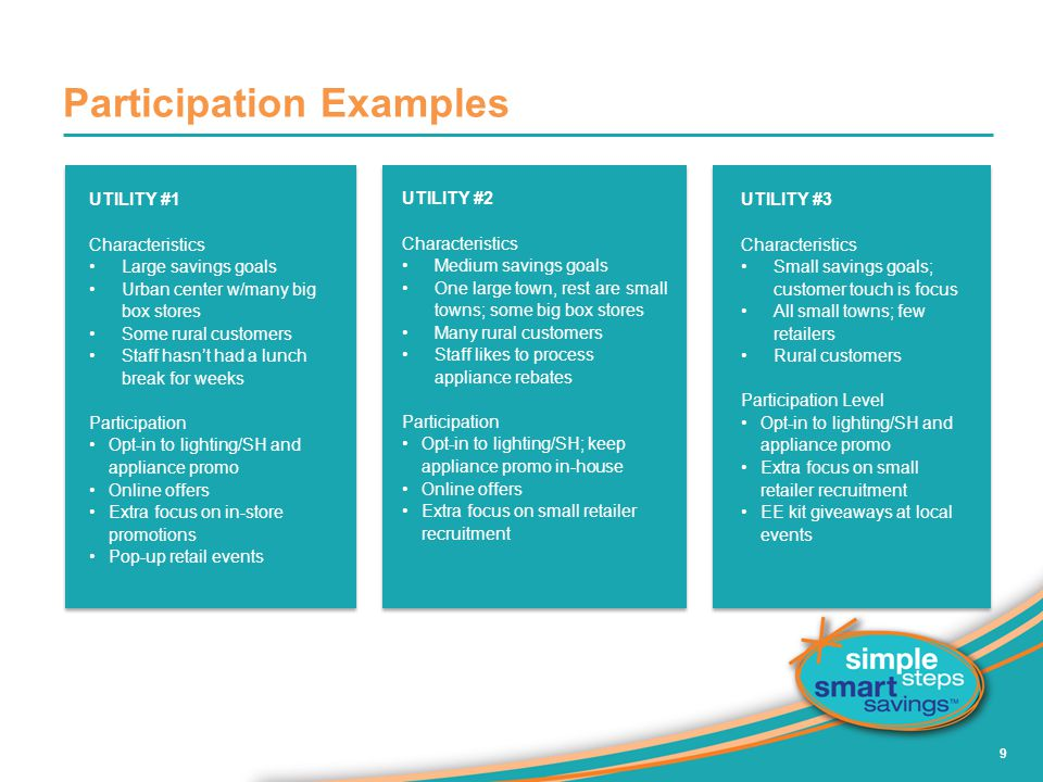 Participation Examples