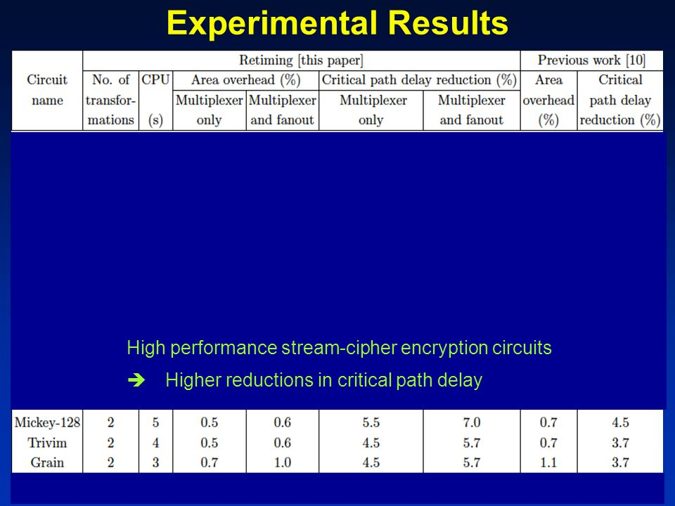 Experimental Results High performance stream-cipher encryption circuits.