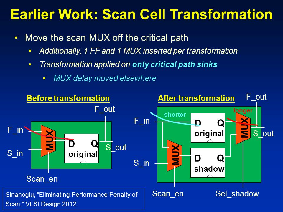 Earlier Work: Scan Cell Transformation