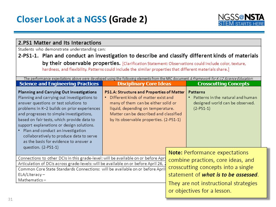 Closer Look at a NGSS (Grade 2)