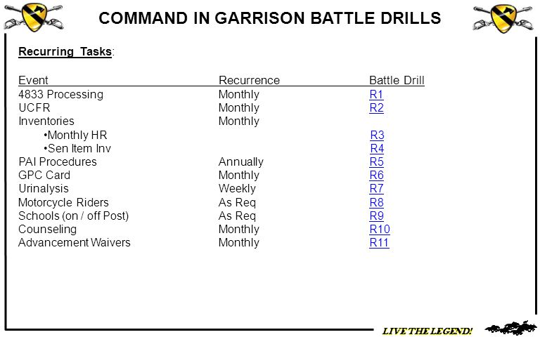Event Recurrence Battle Drill