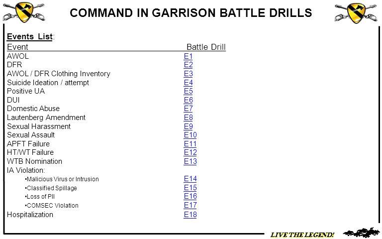 Events List: Event Battle Drill AWOL E1 DFR E2