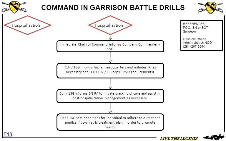 Immediate Chain of Command informs Company Commander / 1SG